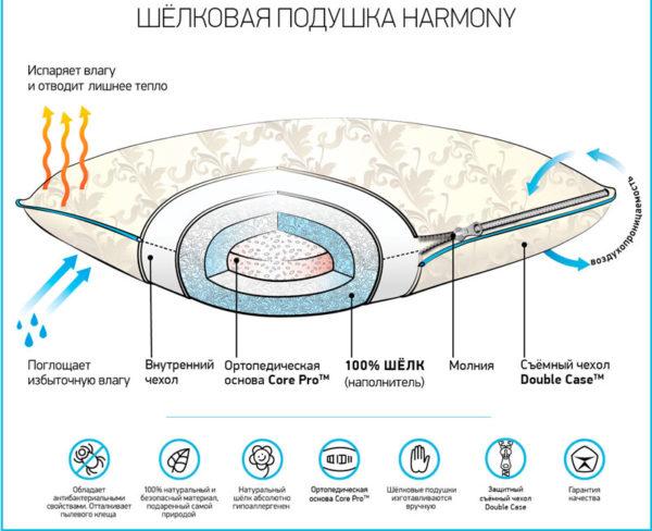 Шелковая подушка Onsilk Harmony 50/70